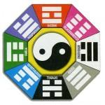 O Feng Shui em nossas vidas