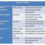 Hífen – Como e quando usar