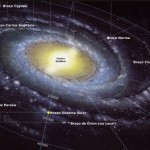 Onde estamos? Vivemos sozinhos no Universo?